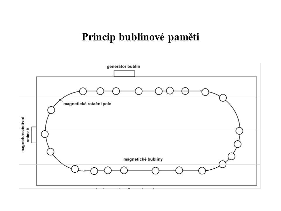 Princip bublinové paměti