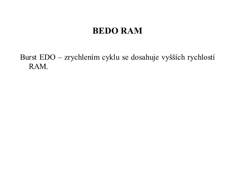BEDO RAM Burst EDO – zrychlením cyklu se dosahuje vyšších rychlostí RAM.