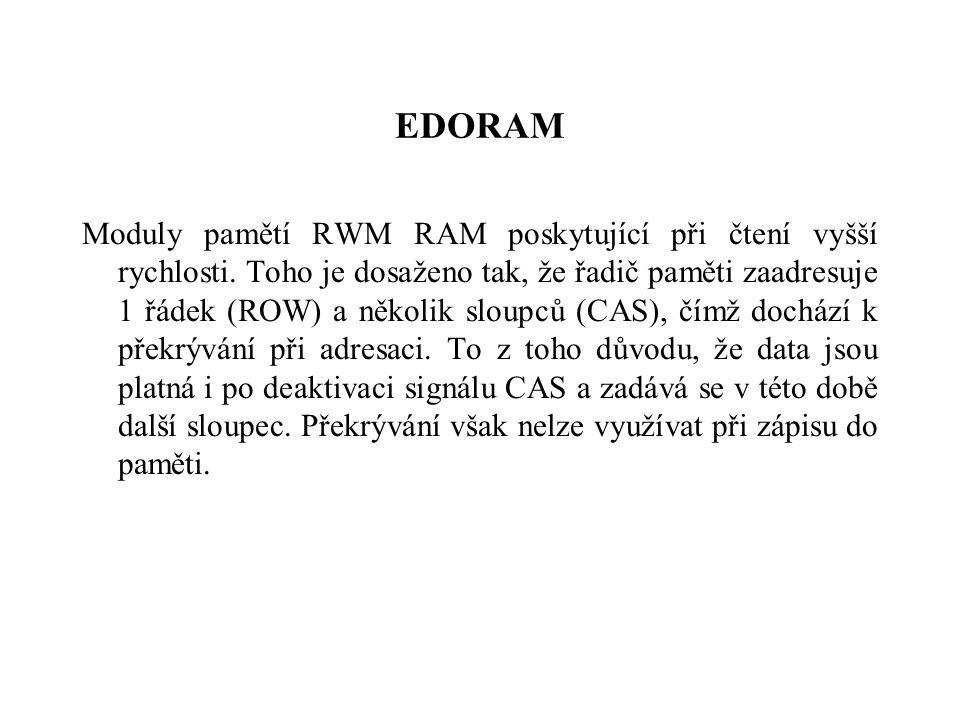 EDORAM Moduly pamětí RWM RAM poskytující při čtení vyšší rychlosti.