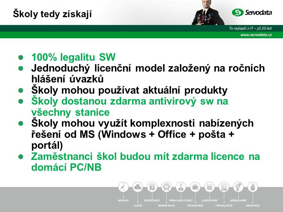 ● 100% legalitu SW ● Jednoduchý licenční model založený na ročních hlášení úvazků ● Školy mohou používat aktuální produkty ● Školy dostanou zdarma antivirový sw na všechny stanice ● Školy mohou využít komplexnosti nabízených řešení od MS (Windows + Office + pošta + portál) ● Zaměstnanci škol budou mít zdarma licence na domácí PC/NB Školy tedy získají