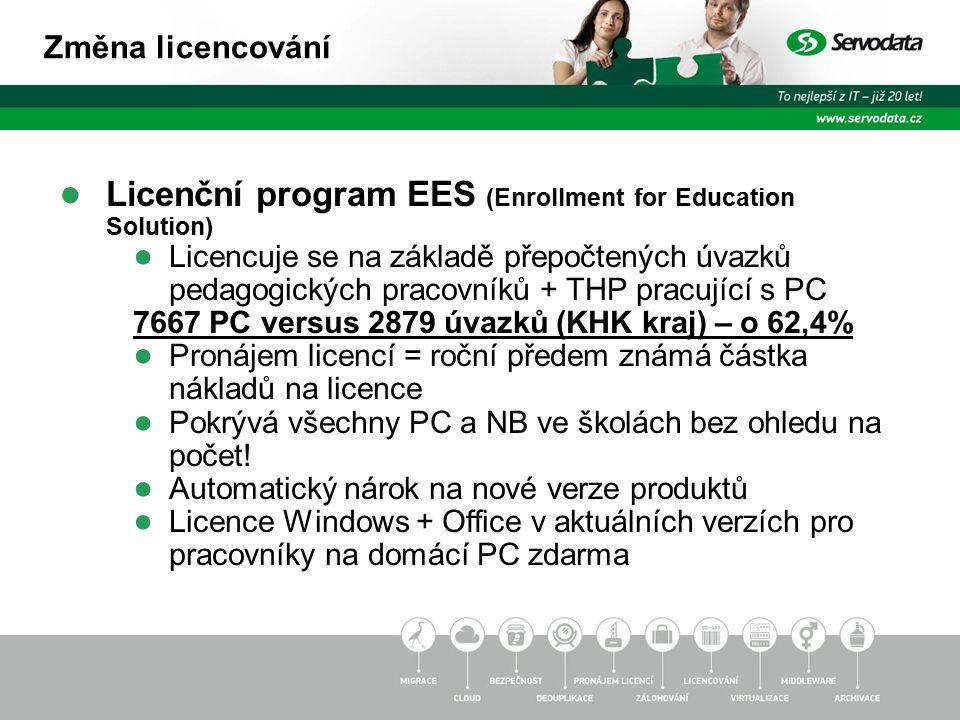 ● Licenční program EES (Enrollment for Education Solution) ● Licencuje se na základě přepočtených úvazků pedagogických pracovníků + THP pracující s PC 7667 PC versus 2879 úvazků (KHK kraj) – o 62,4% ● Pronájem licencí = roční předem známá částka nákladů na licence ● Pokrývá všechny PC a NB ve školách bez ohledu na počet.