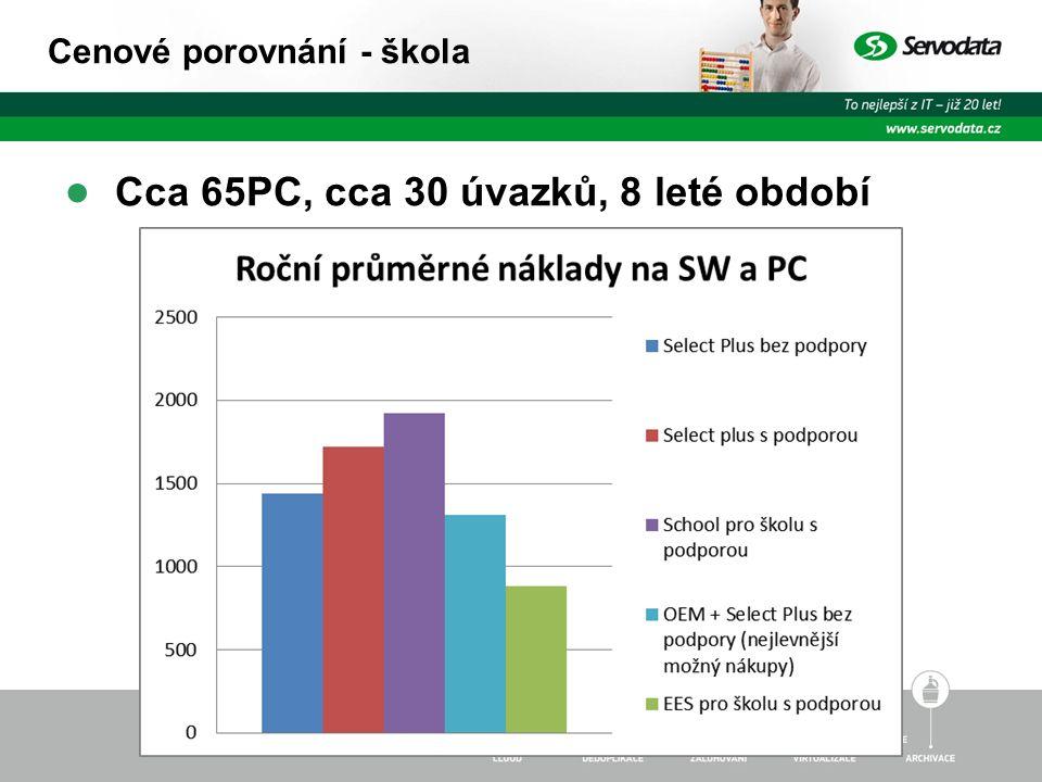 ● Cca 65PC, cca 30 úvazků, 8 leté období Cenové porovnání - škola