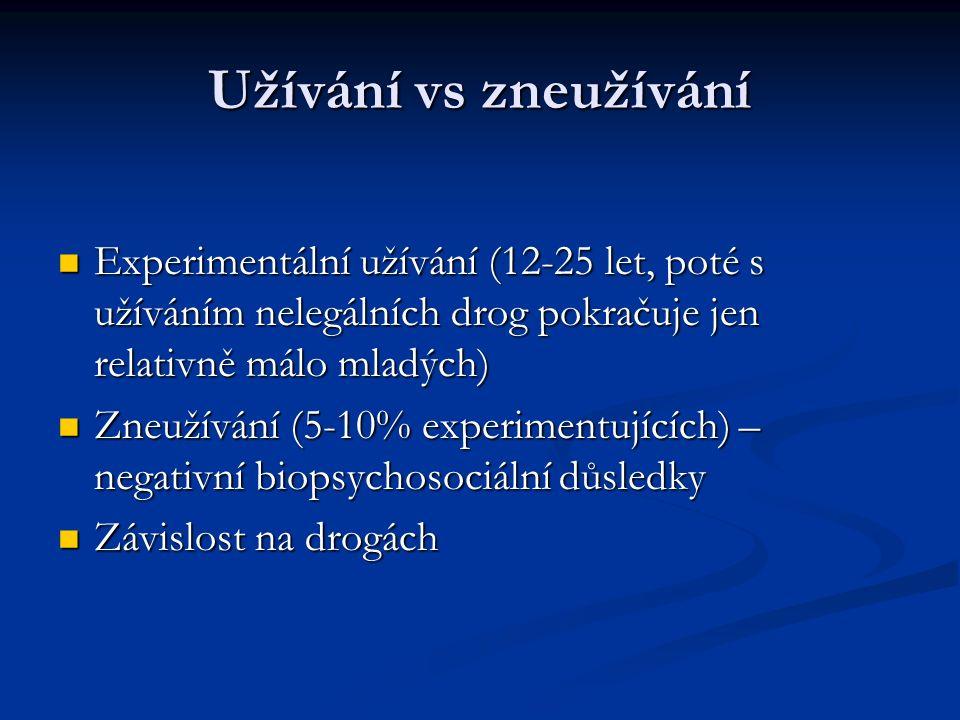 Užívání vs zneužívání Experimentální užívání (12-25 let, poté s užíváním nelegálních drog pokračuje jen relativně málo mladých) Experimentální užívání (12-25 let, poté s užíváním nelegálních drog pokračuje jen relativně málo mladých) Zneužívání (5-10% experimentujících) – negativní biopsychosociální důsledky Zneužívání (5-10% experimentujících) – negativní biopsychosociální důsledky Závislost na drogách Závislost na drogách