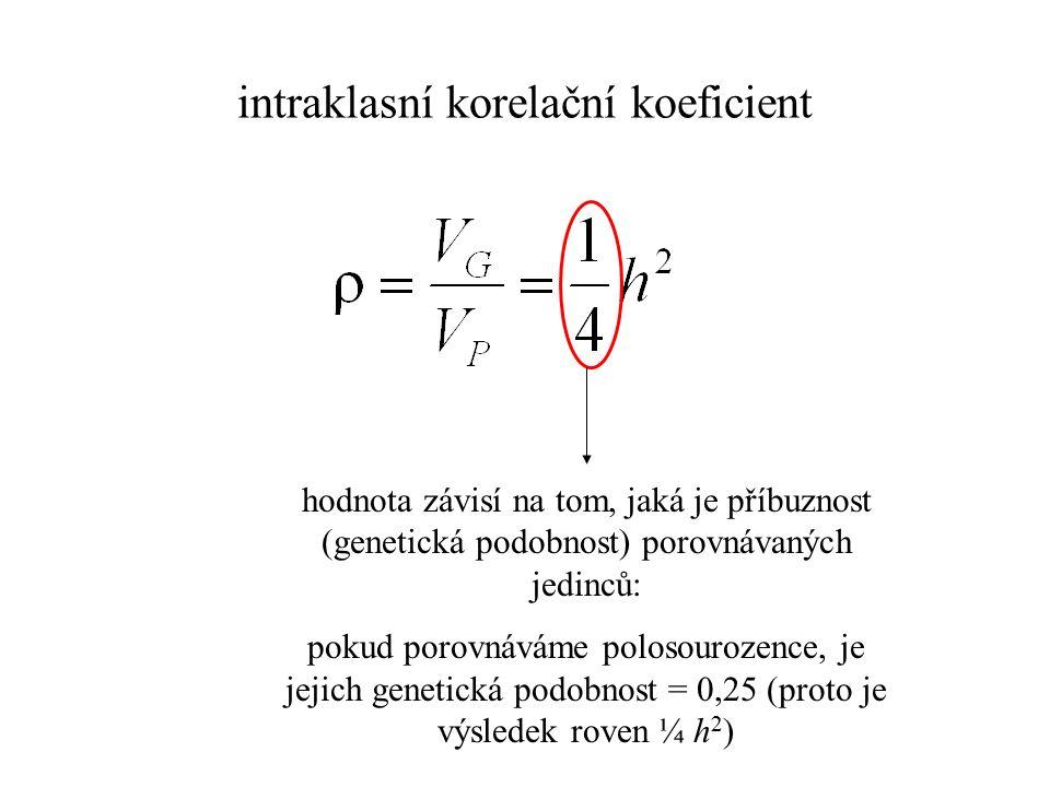 intraklasní korelační koeficient hodnota závisí na tom, jaká je příbuznost (genetická podobnost) porovnávaných jedinců: pokud porovnáváme polosourozence, je jejich genetická podobnost = 0,25 (proto je výsledek roven ¼ h 2 )