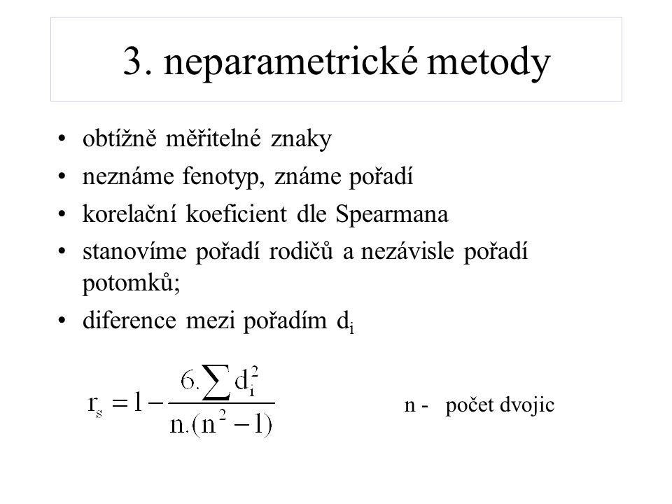 3. neparametrické metody obtížně měřitelné znaky neznáme fenotyp, známe pořadí korelační koeficient dle Spearmana stanovíme pořadí rodičů a nezávisle