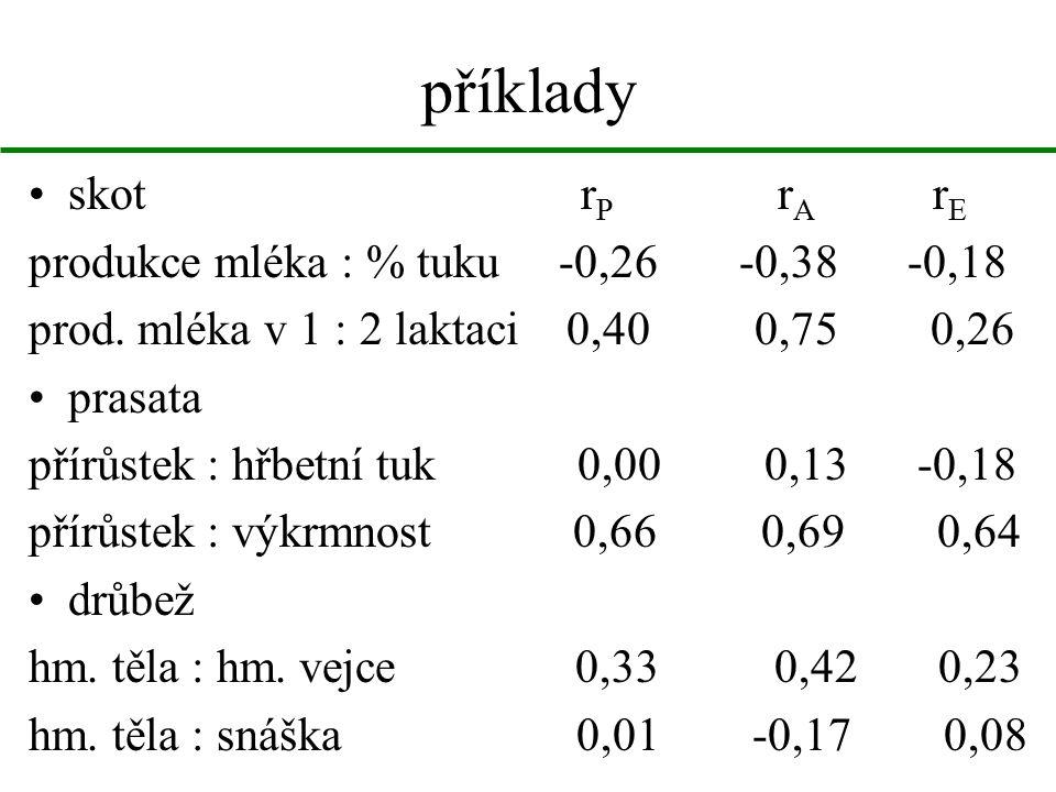 příklady skot r P r A r E produkce mléka : % tuku -0,26 -0,38 -0,18 prod.