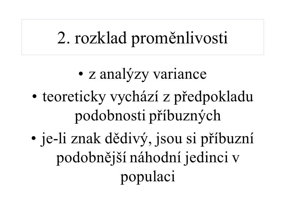 2. rozklad proměnlivosti z analýzy variance teoreticky vychází z předpokladu podobnosti příbuzných je-li znak dědivý, jsou si příbuzní podobnější náho