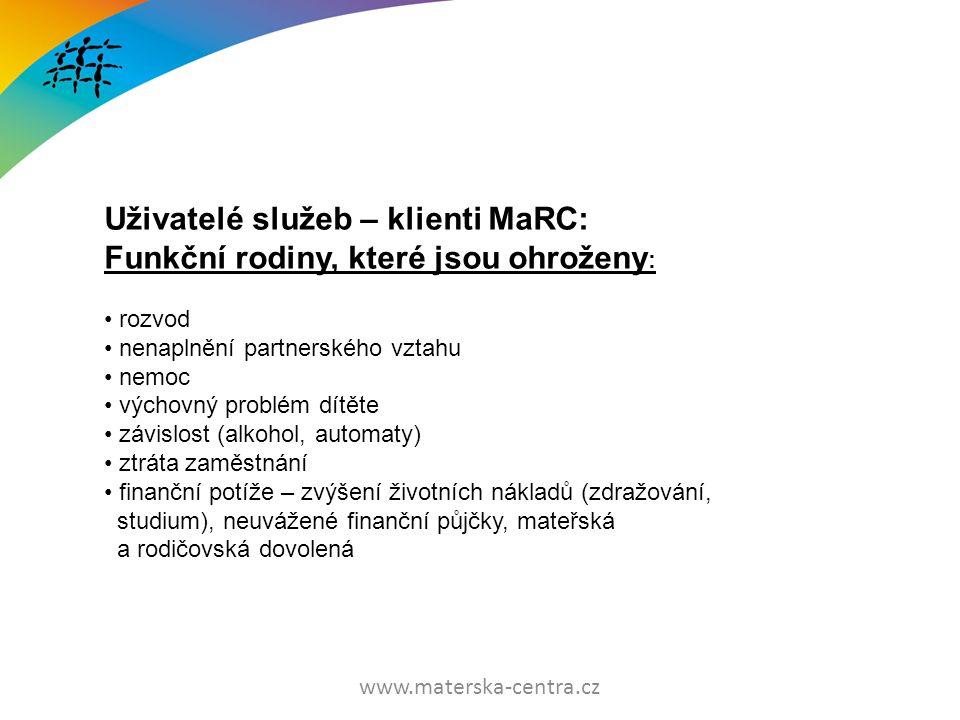 www.materska-centra.cz Služby MaRC pro ohrožené rodiny: 1.