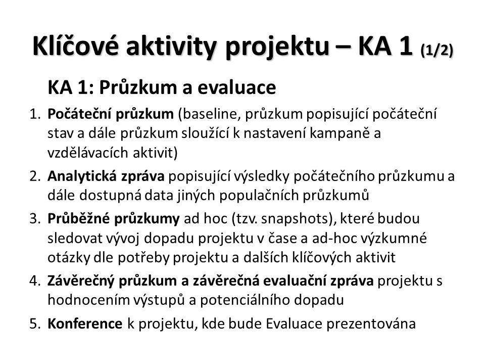 Klíčové aktivity projektu – KA 1 (1/2) KA 1: Průzkum a evaluace 1.