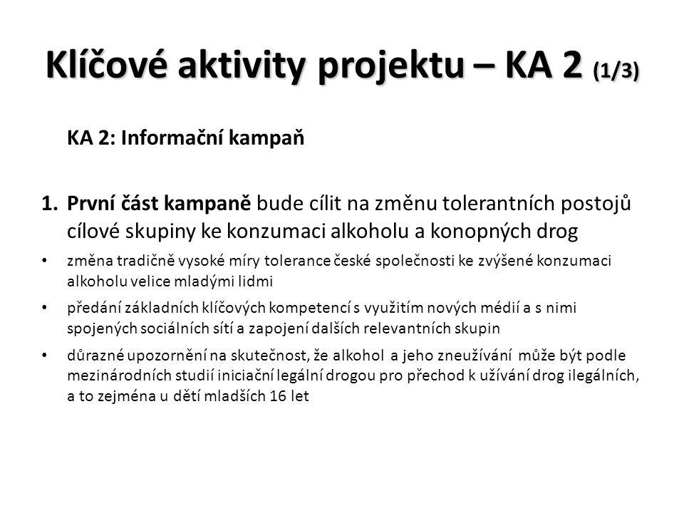 Klíčové aktivity projektu – KA 2 (1/3) KA 2: Informační kampaň 1.První část kampaně bude cílit na změnu tolerantních postojů cílové skupiny ke konzumaci alkoholu a konopných drog změna tradičně vysoké míry tolerance české společnosti ke zvýšené konzumaci alkoholu velice mladými lidmi předání základních klíčových kompetencí s využitím nových médií a s nimi spojených sociálních sítí a zapojení dalších relevantních skupin důrazné upozornění na skutečnost, že alkohol a jeho zneužívání může být podle mezinárodních studií iniciační legální drogou pro přechod k užívání drog ilegálních, a to zejména u dětí mladších 16 let