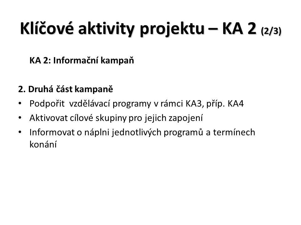Klíčové aktivity projektu – KA 2 (2/3) KA 2: Informační kampaň 2.