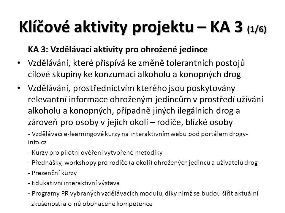 Klíčové aktivity projektu – KA 3 (1/6) KA 3: Vzdělávací aktivity pro ohrožené jedince Vzdělávání, které přispívá ke změně tolerantních postojů cílové skupiny ke konzumaci alkoholu a konopných drog Vzdělávání, prostřednictvím kterého jsou poskytovány relevantní informace ohroženým jedincům v prostředí užívání alkoholu a konopných, případně jiných ilegálních drog a zároveň pro osoby v jejich okolí – rodiče, blízké osoby - Vzdělávací e-learningové kurzy na interaktivním webu pod portálem drogy- info.cz - Kurzy pro pilotní ověření vytvořené metodiky - Přednášky, workshopy pro rodiče (a okolí) ohrožených jedinců a uživatelů drog - Prezenční kurzy - Edukativní interaktivní výstava - Programy PR vybraných vzdělávacích modulů, díky nimž se budou šířit aktuální zkušenosti a o ně obohacené kompetence