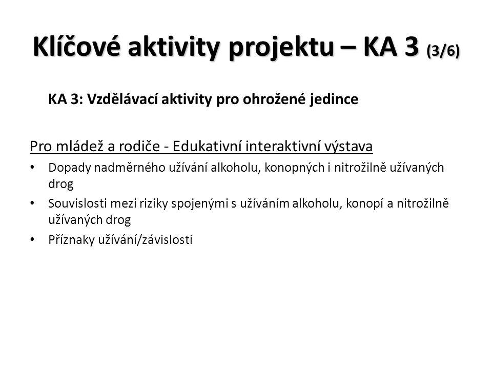Klíčové aktivity projektu – KA 3 (3/6) KA 3: Vzdělávací aktivity pro ohrožené jedince Pro mládež a rodiče - Edukativní interaktivní výstava Dopady nadměrného užívání alkoholu, konopných i nitrožilně užívaných drog Souvislosti mezi riziky spojenými s užíváním alkoholu, konopí a nitrožilně užívaných drog Příznaky užívání/závislosti