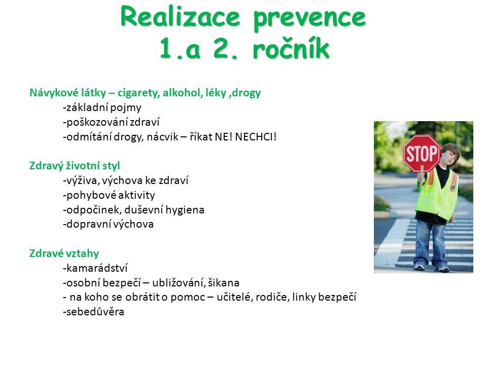 Realizace prevence 1.a 2.