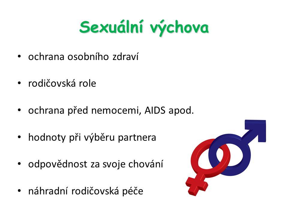 Sexuální výchova ochrana osobního zdraví rodičovská role ochrana před nemocemi, AIDS apod.