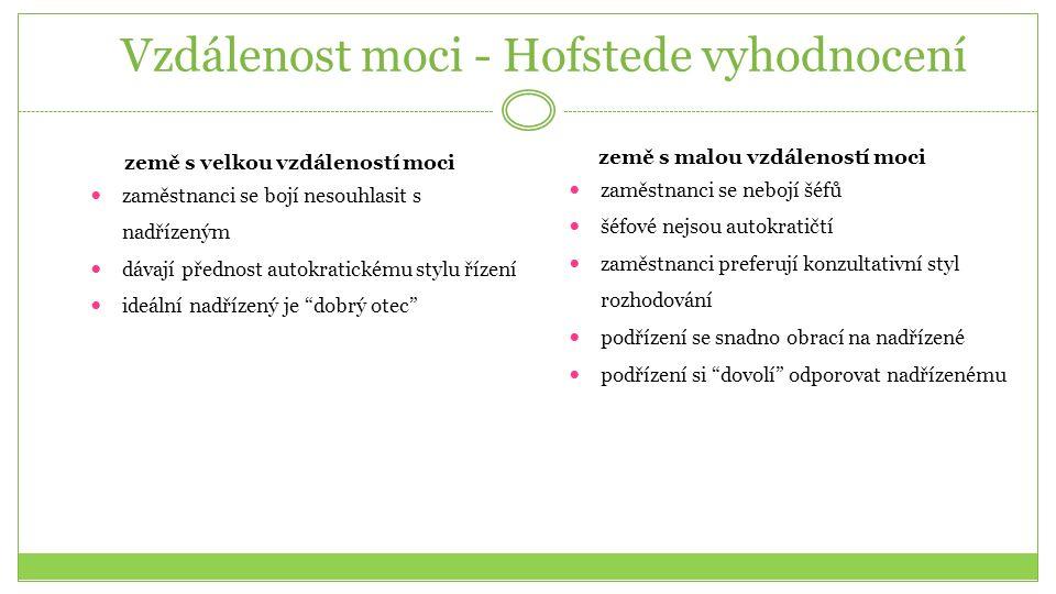 Vzdálenost moci - Hofstede vyhodnocení země s velkou vzdáleností moci zaměstnanci se bojí nesouhlasit s nadřízeným dávají přednost autokratickému styl