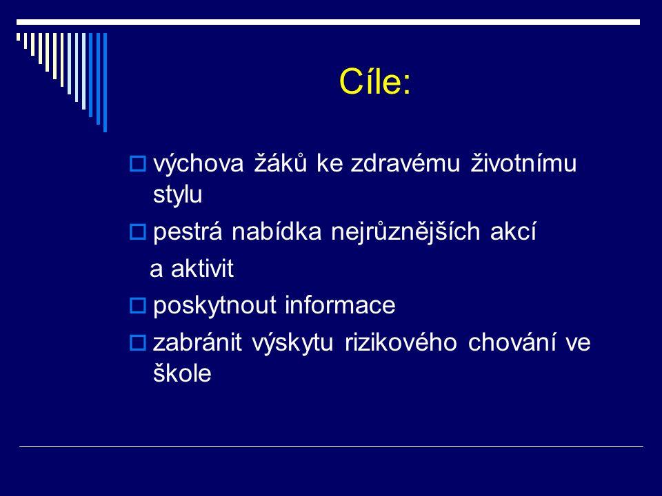 Přístup k problémovým žákům, kroky při výskytu patologických jevů ve školním prostředí - zásady  viz příloha č.