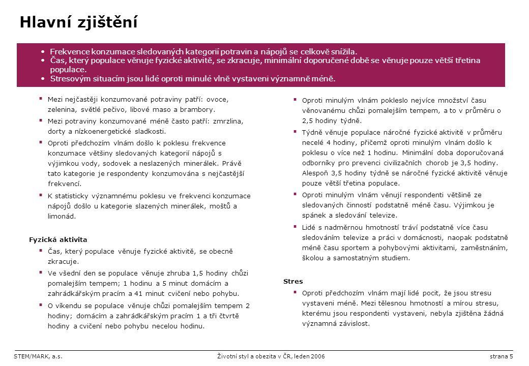 STEM/MARK, a.s.Životní styl a obezita v ČR, leden 2006strana 26 Průměrný čas věnovaný pohybu Pohybové aktivity všedního dne  Ve všední den se populace věnuje zhruba 1,5 hodiny chůzi pomalejším tempem; 1 hodinu a 5 minut domácím a zahrádkářským pracím a 41 minut cvičení nebo pohybu.