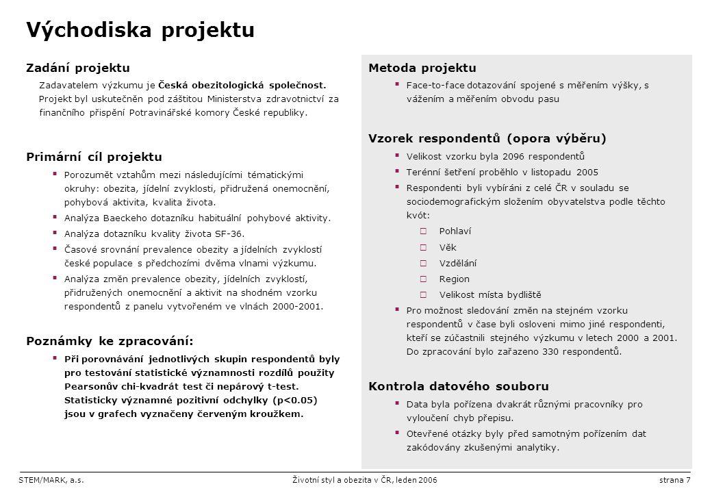 STEM/MARK, a.s.Životní styl a obezita v ČR, leden 2006strana 8 Parametry projektu  Dotazovaný vzorek je reprezentativním obrazem české populace starší 18 let.