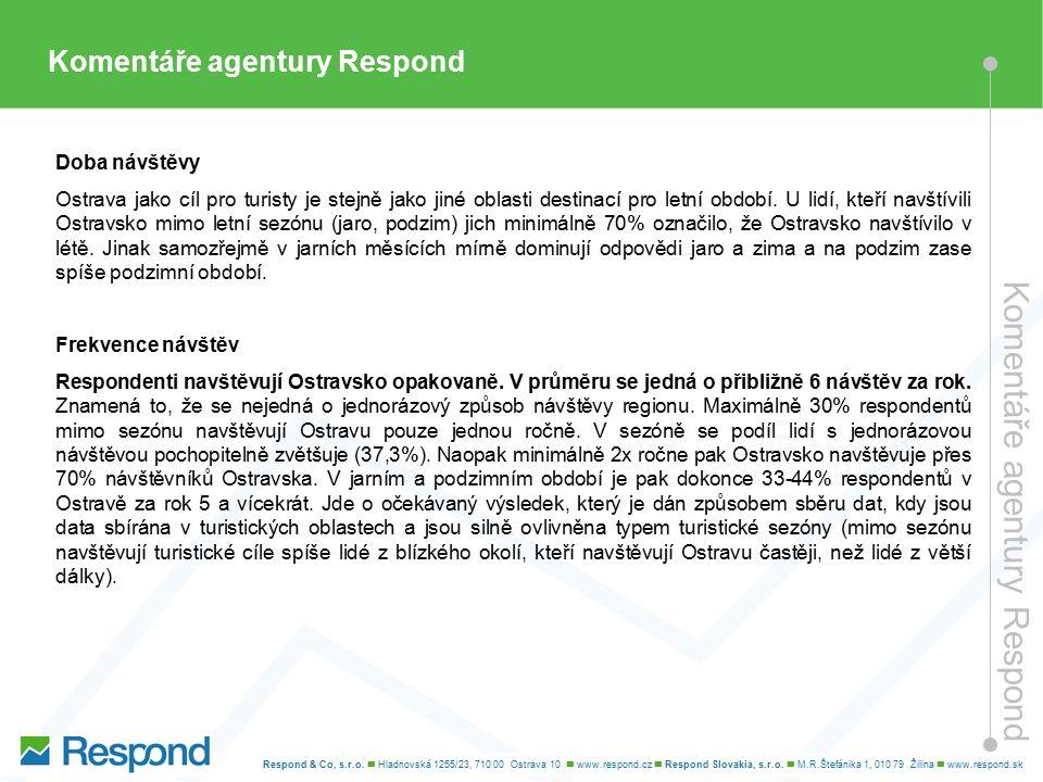 Komentáře agentury Respond Doba návštěvy Ostrava jako cíl pro turisty je stejně jako jiné oblasti destinací pro letní období.