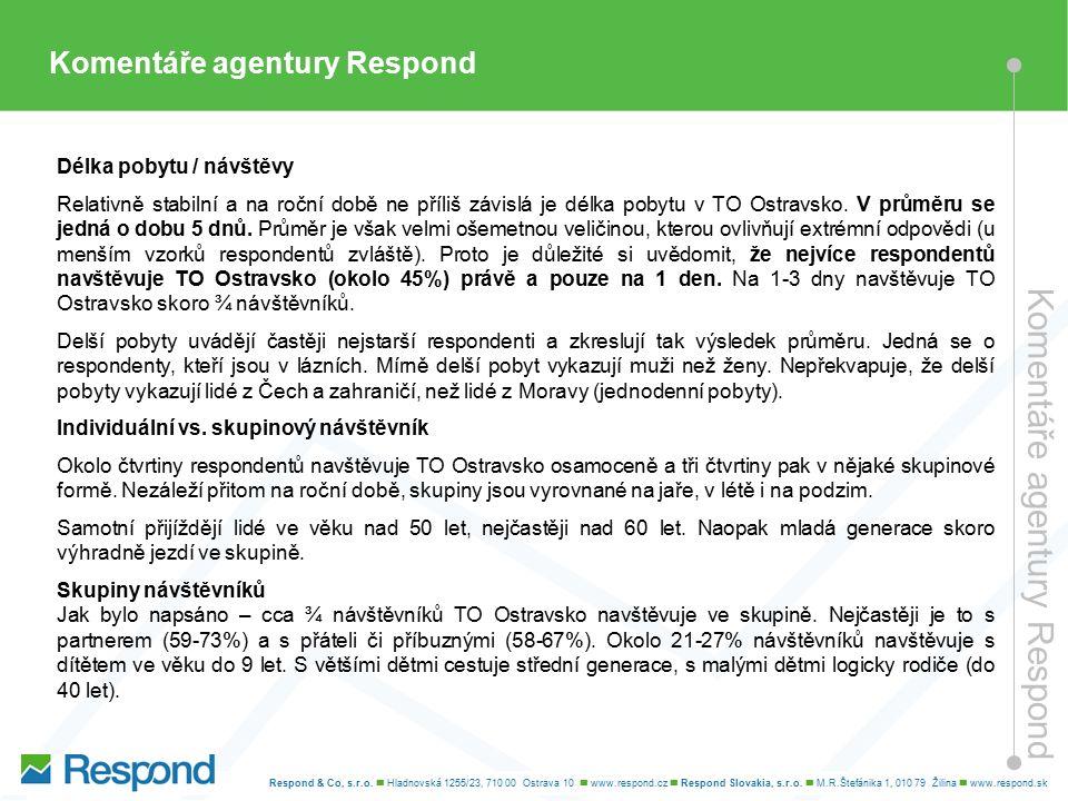 Komentáře agentury Respond Délka pobytu / návštěvy Relativně stabilní a na roční době ne příliš závislá je délka pobytu v TO Ostravsko.