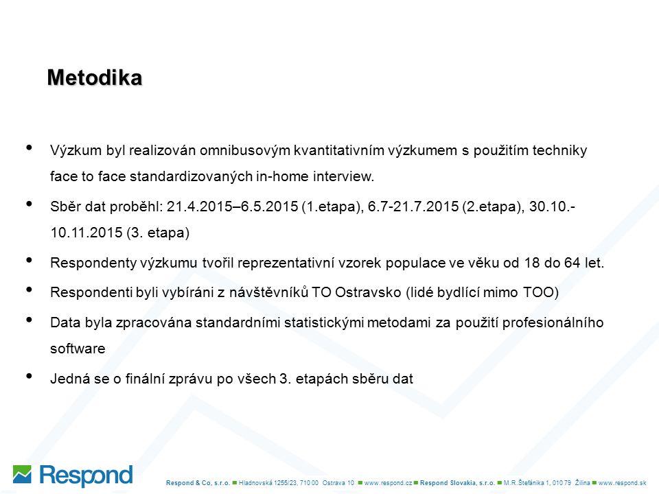 Komentáře agentury Respond Aktivity v TO Ostravsko V TO Ostravsko lze hovořit o trojích hlavních aktivitách: Sport, Kultura a Zoo.