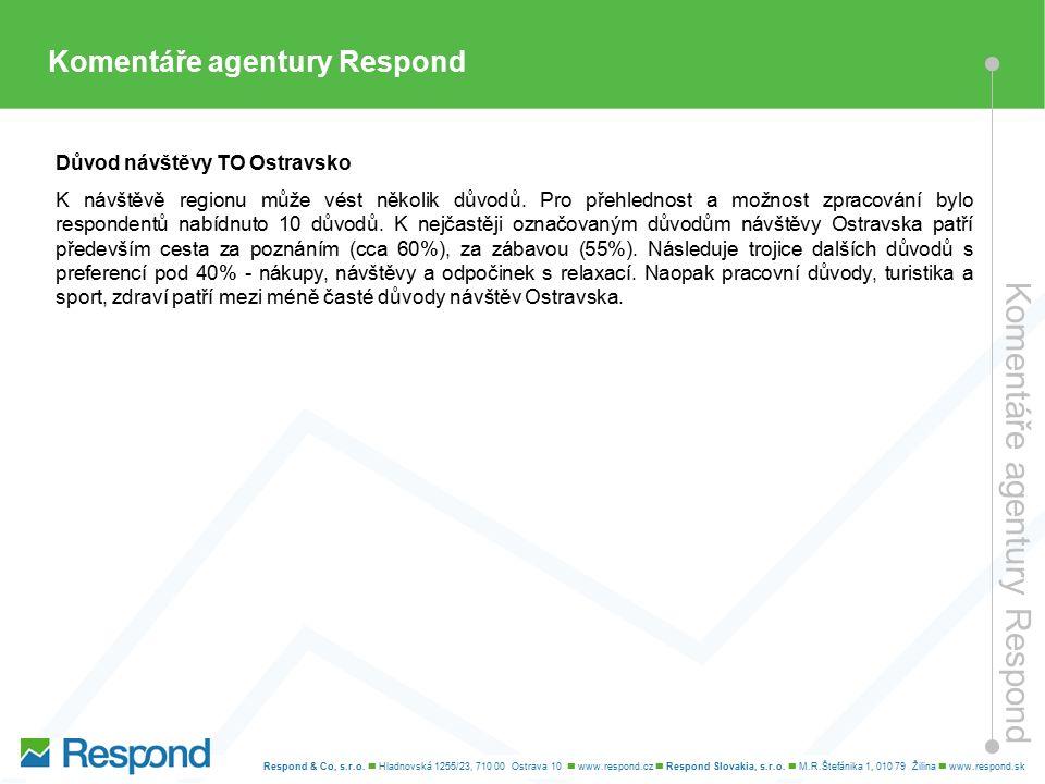 Komentáře agentury Respond Důvod návštěvy TO Ostravsko K návštěvě regionu může vést několik důvodů.