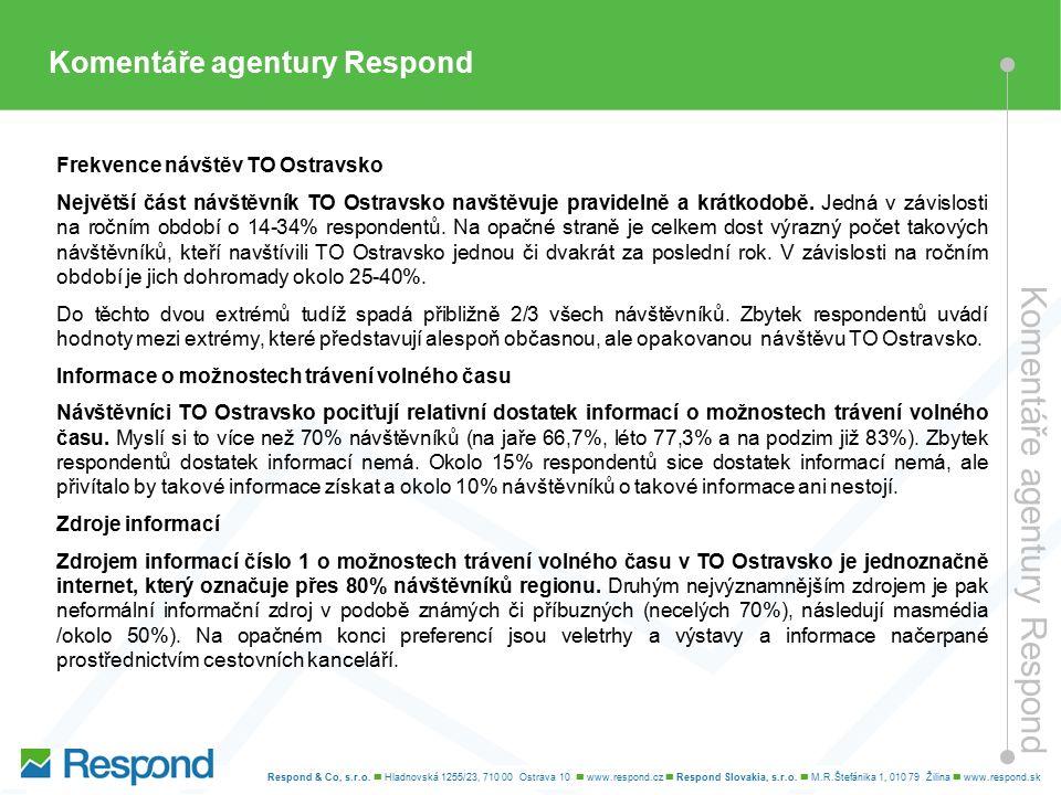 Komentáře agentury Respond Frekvence návštěv TO Ostravsko Největší část návštěvník TO Ostravsko navštěvuje pravidelně a krátkodobě.