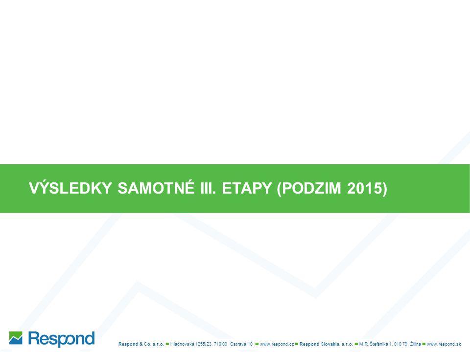 VÝSLEDKY SAMOTNÉ III. ETAPY (PODZIM 2015)