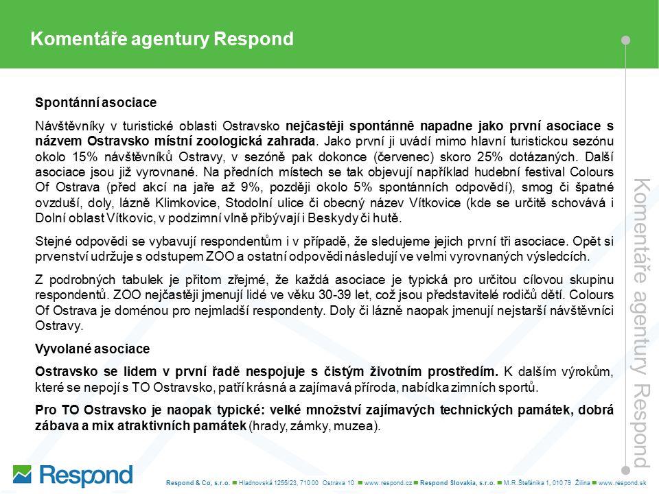 Komentáře agentury Respond Individuální / organizovaný turista Nejčastěji se navštěvuje TO Ostravsko Individuálně.