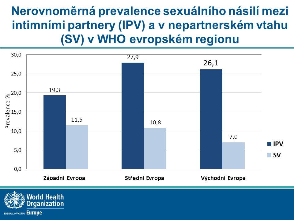 Nerovnoměrná prevalence sexuálního násilí mezi intimními partnery (IPV) a v nepartnerském vtahu (SV) v WHO evropském regionu Střední EvropaVýchodní Evropa