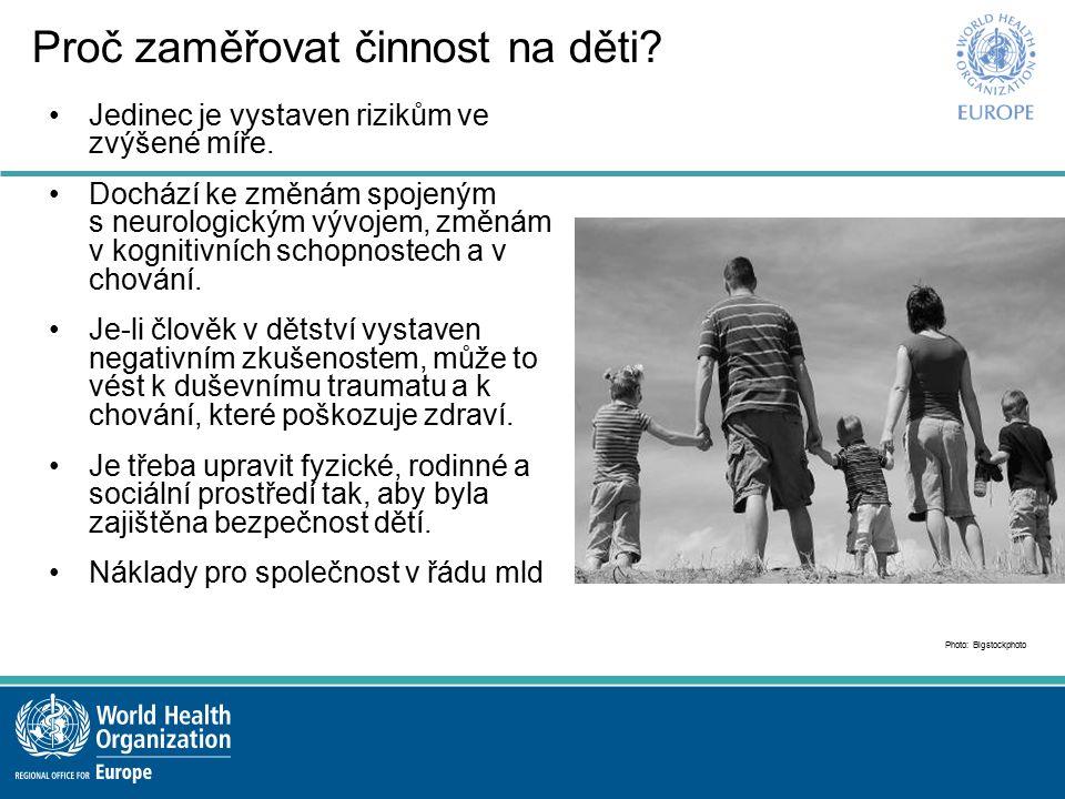 Standardizovaná úmrtnost na následky zabití ve skupině dětí 0 – 14 letých (počet úmrtí /100,000 obyvatel)  Source: WHO EURO Mortality Database June 2006