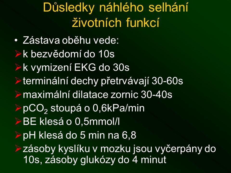 Důsledky náhlého selhání životních funkcí Zástava oběhu vede:  k bezvědomí do 10s  k vymizení EKG do 30s  terminální dechy přetrvávají 30-60s  maximální dilatace zornic 30-40s  pCO 2 stoupá o 0,6kPa/min  BE klesá o 0,5mmol/l  pH klesá do 5 min na 6,8  zásoby kyslíku v mozku jsou vyčerpány do 10s, zásoby glukózy do 4 minut