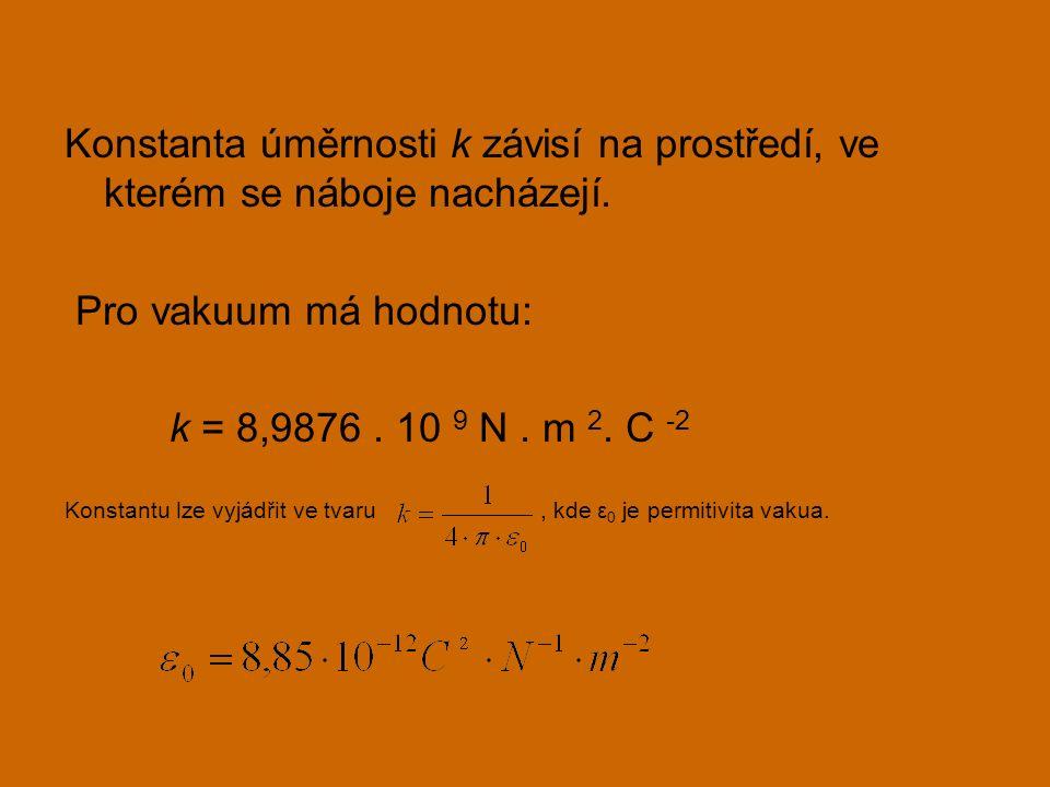 Konstanta úměrnosti k závisí na prostředí, ve kterém se náboje nacházejí. Pro vakuum má hodnotu: k = 8,9876. 10 9 N. m 2. C -2 Konstantu lze vyjádřit