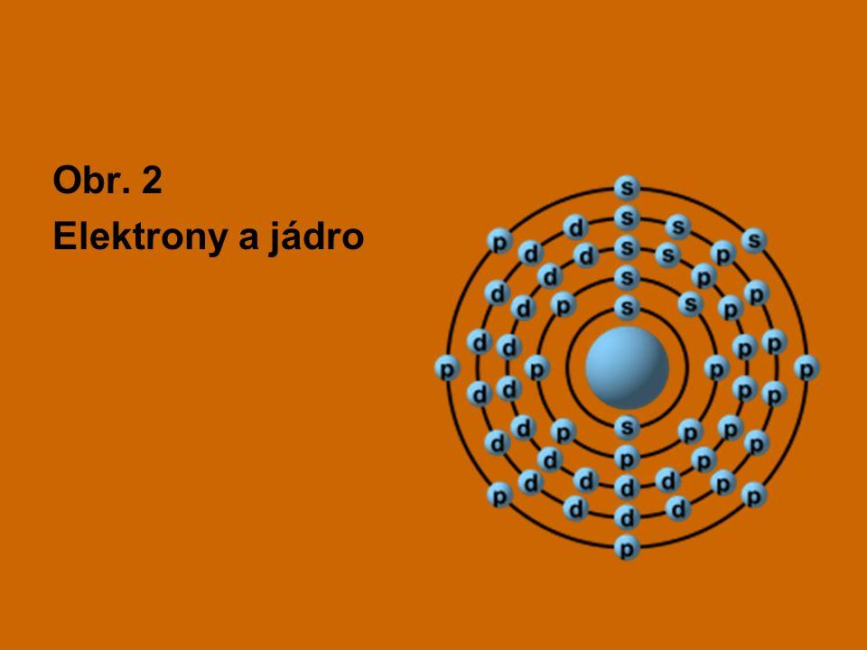 Obr. 2 Elektrony a jádro