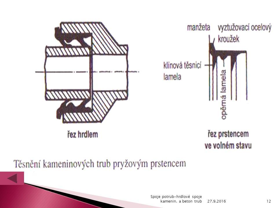 27.9.2016 Spoje potrub-hrdlové spoje kamenin. a beton trub12