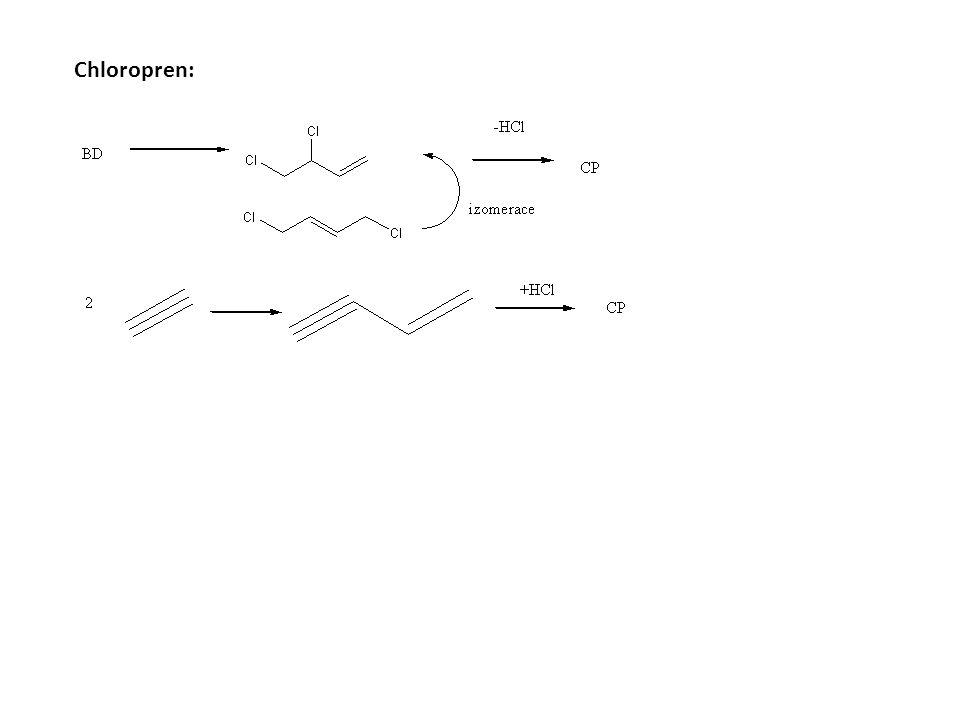 Chloropren: