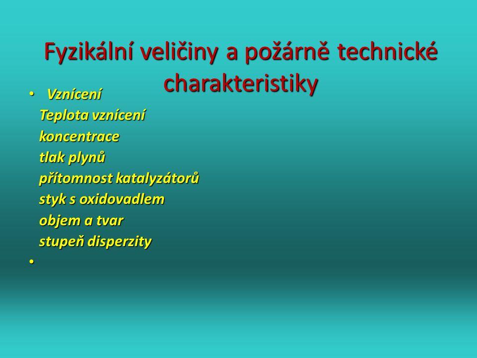 Speciální parametry Minimální zápalný proud (resp.