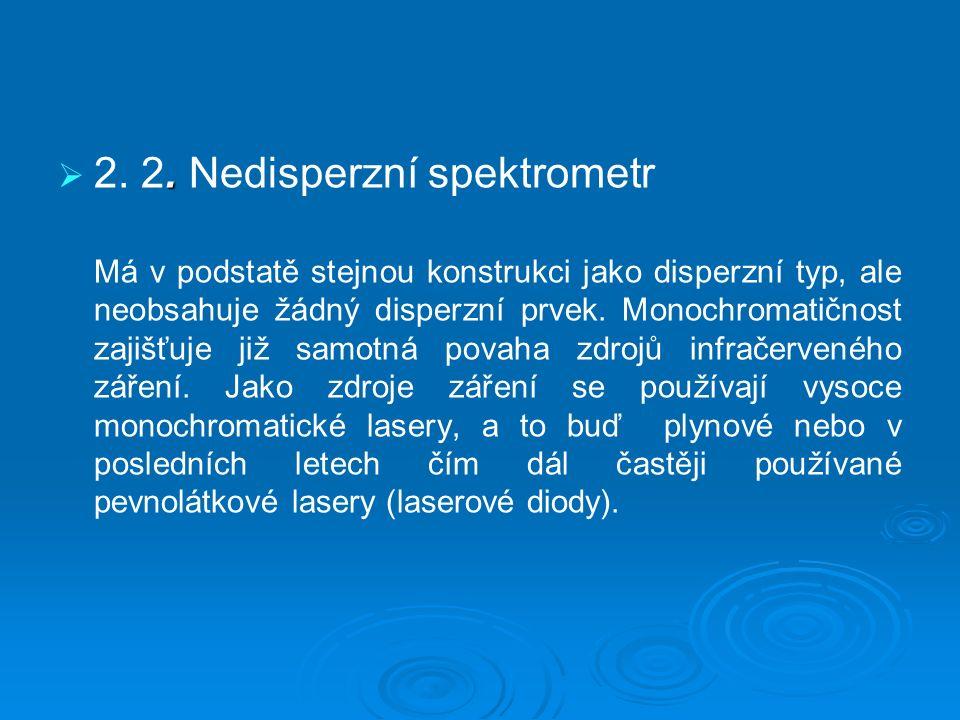 .  2. 2. Nedisperzní spektrometr Má v podstatě stejnou konstrukci jako disperzní typ, ale neobsahuje žádný disperzní prvek. Monochromatičnost zajišť