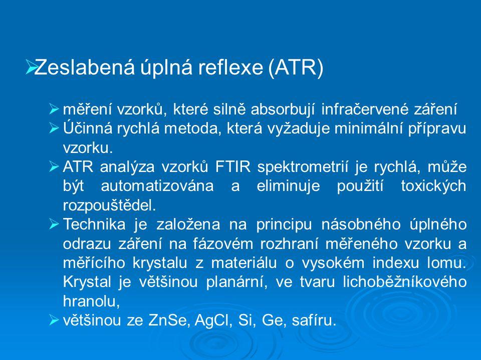  Zeslabená úplná reflexe (ATR)  měření vzorků, které silně absorbují infračervené záření  Účinná rychlá metoda, která vyžaduje minimální přípravu vzorku.