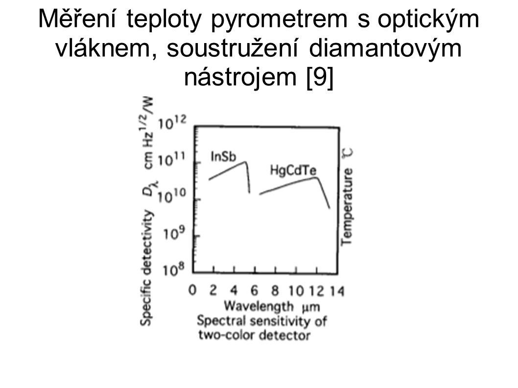Měření teploty pyrometrem s optickým vláknem, soustružení diamantovým nástrojem [9]