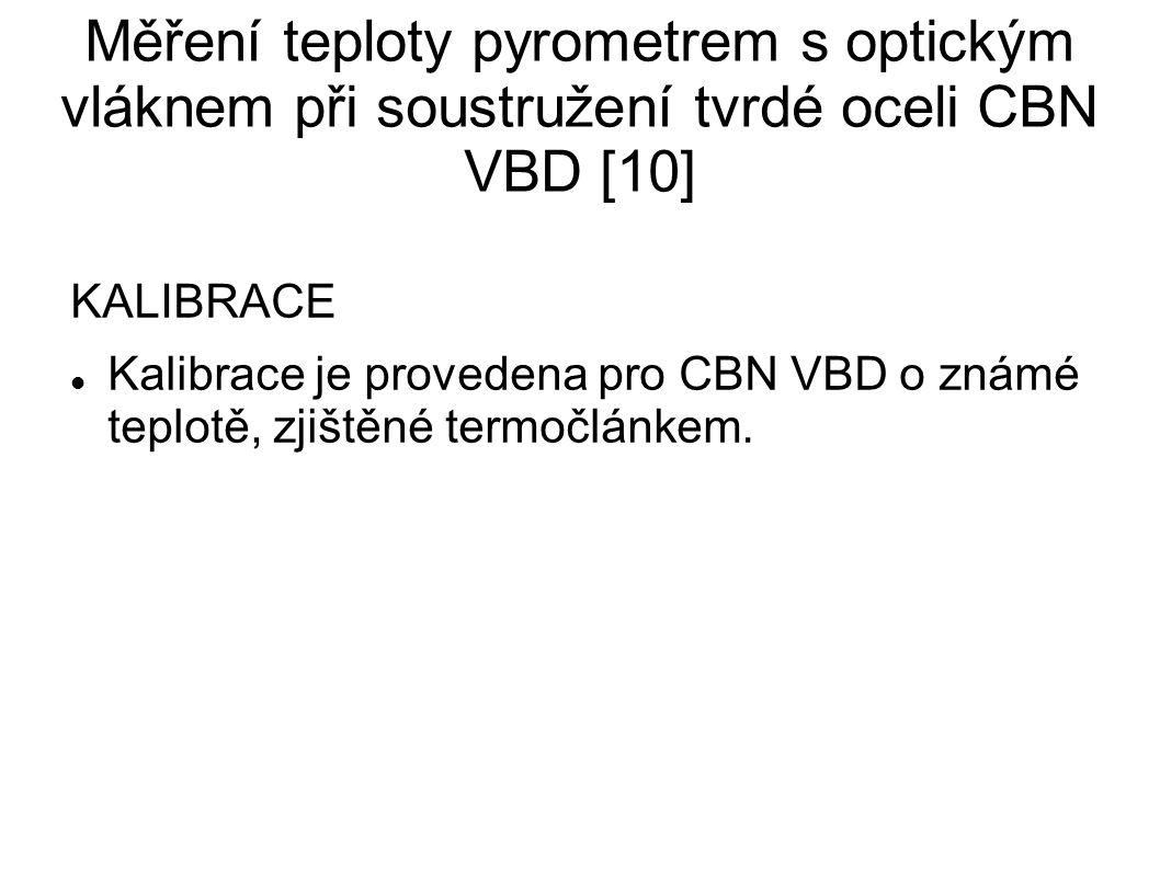 KALIBRACE Kalibrace je provedena pro CBN VBD o známé teplotě, zjištěné termočlánkem.