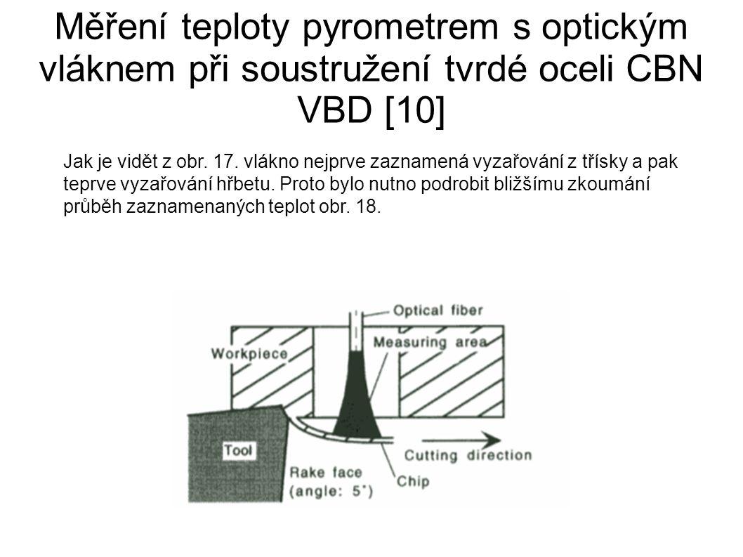 Měření teploty pyrometrem s optickým vláknem při soustružení tvrdé oceli CBN VBD [10] Jak je vidět z obr.