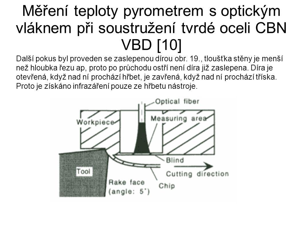 Měření teploty pyrometrem s optickým vláknem při soustružení tvrdé oceli CBN VBD [10] Další pokus byl proveden se zaslepenou dírou obr.