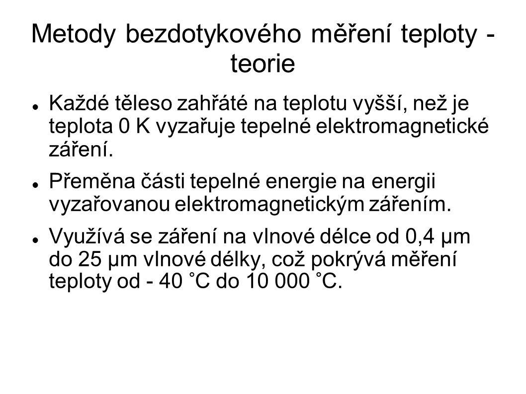 Měření teploty pyrometrem s optickým vláknem při soustružení tvrdé oceli CBN VBD [10] Tato metoda je metoda bodového měření teploty založeném na tepelném záření měřeného objektu, obrábí se ocel vysoceuhlíková chromová, chrom-molybden, kalená uhlíková ocel, nástroj je CBN, hloubka řezu = 0,1 mm, posuv 0,1 mm/ot, řezná rychlost 100-300 m/min