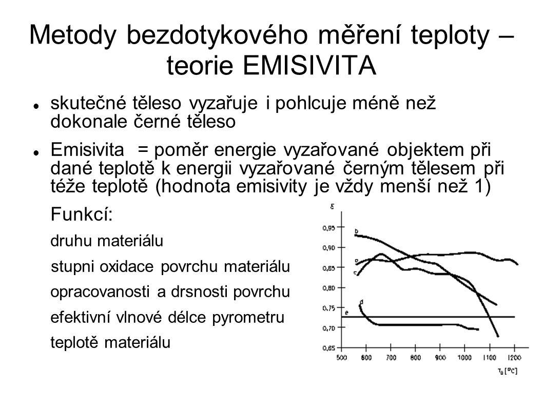 Metody bezdotykového měření teploty – teorie EMISIVITA skutečné těleso vyzařuje i pohlcuje méně než dokonale černé těleso Emisivita = poměr energie vyzařované objektem při dané teplotě k energii vyzařované černým tělesem při téže teplotě (hodnota emisivity je vždy menší než 1) Funkcí: druhu materiálu stupni oxidace povrchu materiálu opracovanosti a drsnosti povrchu efektivní vlnové délce pyrometru teplotě materiálu