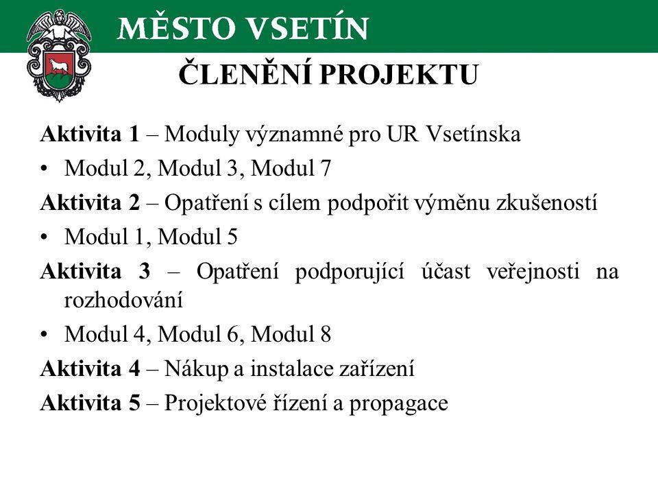 ČLENĚNÍ PROJEKTU Aktivita 1 – Moduly významné pro UR Vsetínska Modul 2, Modul 3, Modul 7 Aktivita 2 – Opatření s cílem podpořit výměnu zkušeností Modul 1, Modul 5 Aktivita 3 – Opatření podporující účast veřejnosti na rozhodování Modul 4, Modul 6, Modul 8 Aktivita 4 – Nákup a instalace zařízení Aktivita 5 – Projektové řízení a propagace