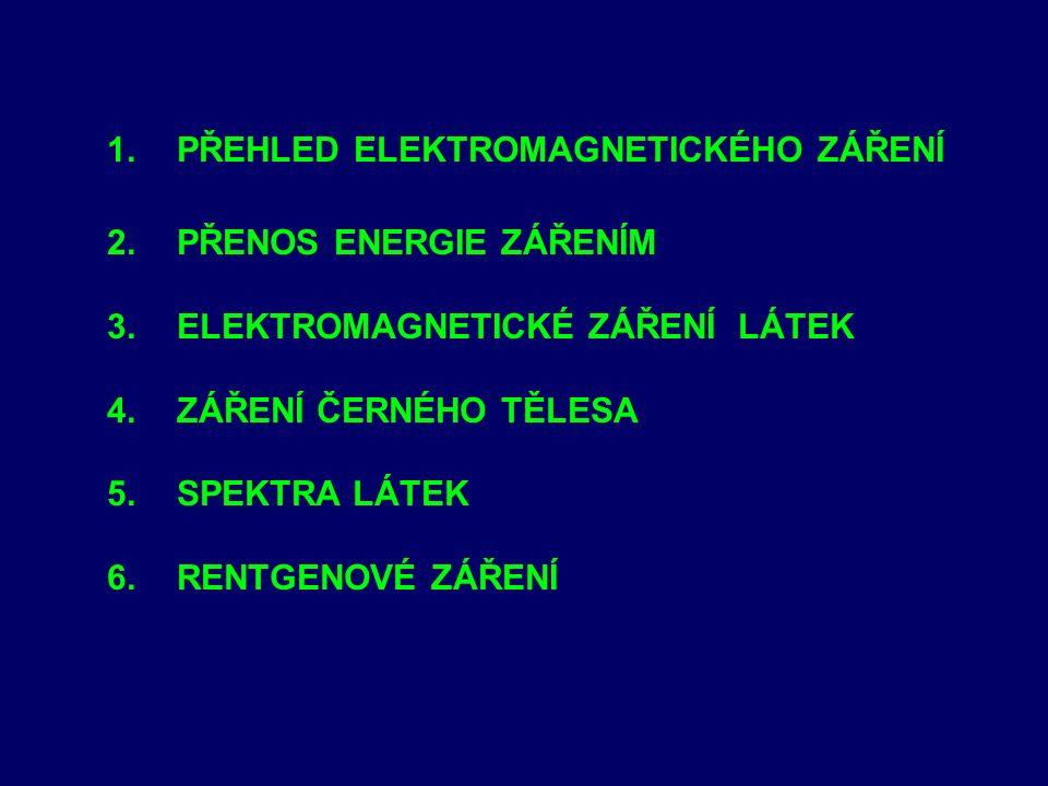 1.PŘEHLED ELEKTROMAGNETICKÉHO ZÁŘENÍ 2.PŘENOS ENERGIE ZÁŘENÍM 3.ELEKTROMAGNETICKÉ ZÁŘENÍ LÁTEK 4.ZÁŘENÍ ČERNÉHO TĚLESA 5.SPEKTRA LÁTEK 6.RENTGENOVÉ ZÁŘENÍ