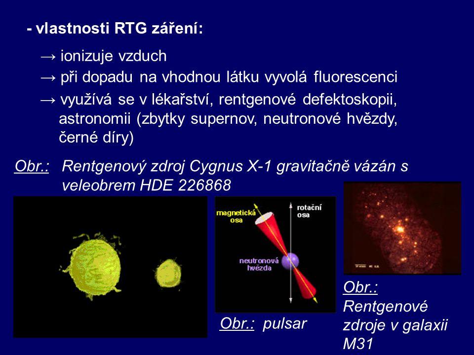 Obr: Rentgenka - druhy RTG záření: 1.
