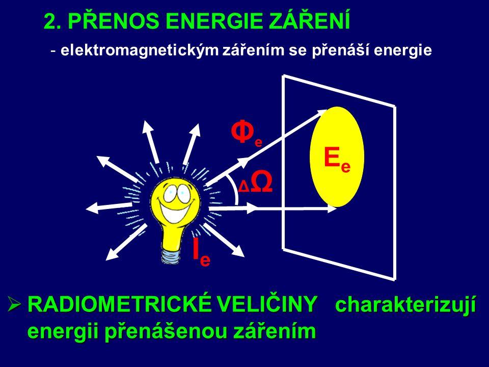 Obr.: Neutronová hvězda Obr.: Snímek celé oblohy v gama záření Obr.: Měsíc v gama záření